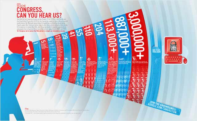 SOPA campaign graphic from Google