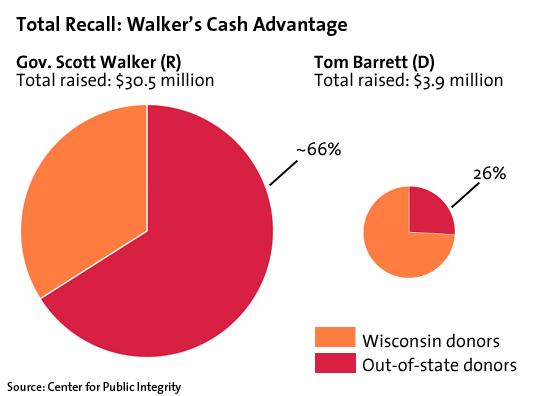 Walker's Cash Advantage