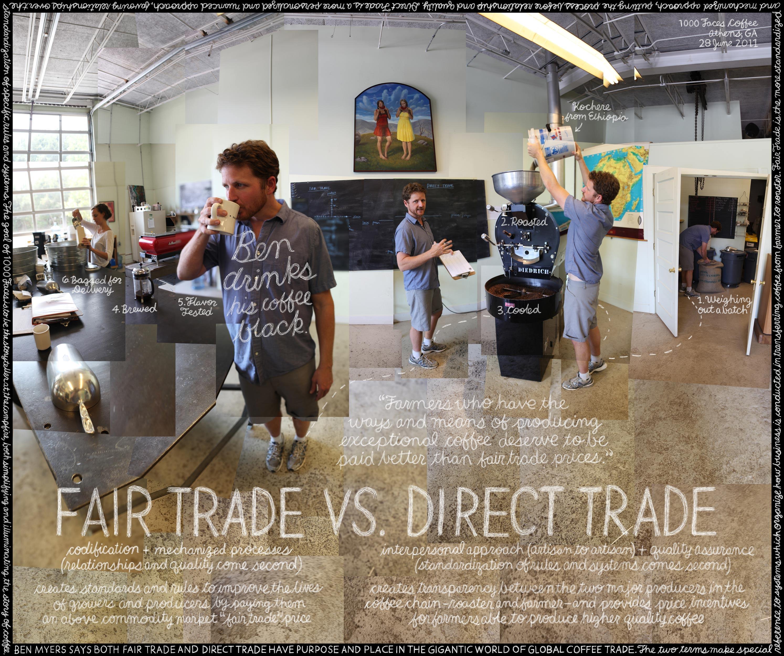 """""""Fair Trade vs. Direct Trade"""
