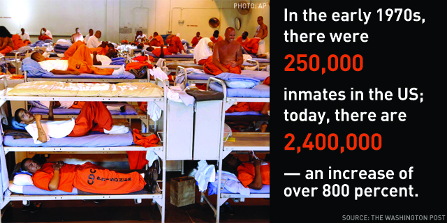 In the early 1970s, there were 250,000 inmates in the United States; today, there are 2,400,000 -- an increase of over 800 percent.