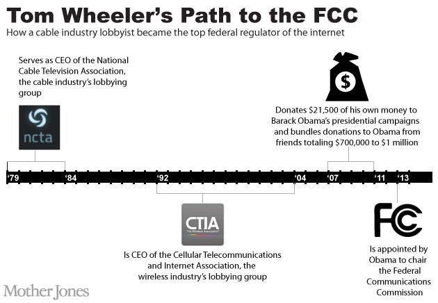 Tom Wheeler's Path to the FCC