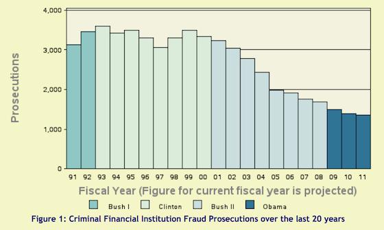 syracuse-fraud