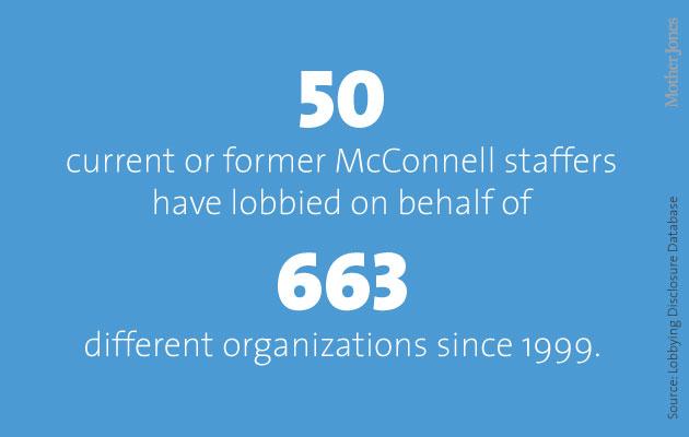 Mitch-McConnell-50-staffers_0