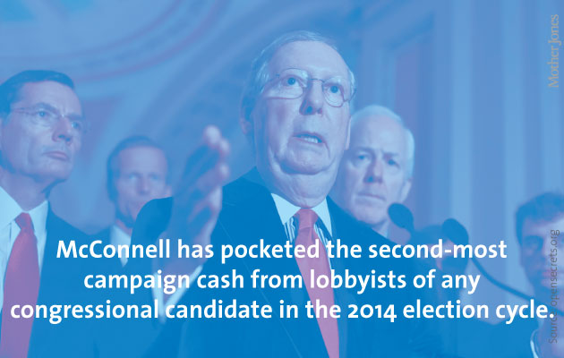 Mitch-McConnell-second-most_1