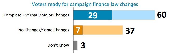 (Chart: Public Citizen, 2014)