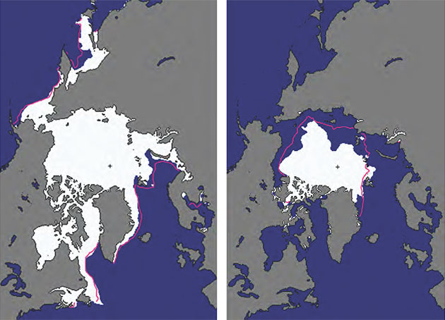 Arctic sea ice extent in the winter maximum (left) and summer minimum (right) were both below average (pink line) in 2014. (Graphic: NOAA)