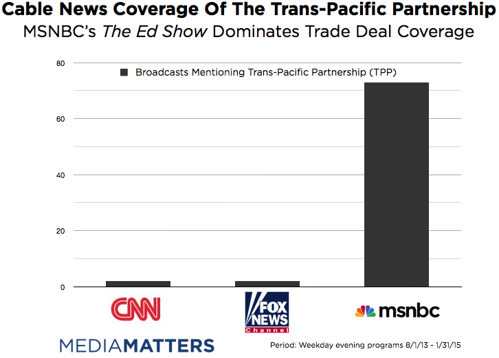 trans_pacific_partnership_(TPP)_cable_news_2
