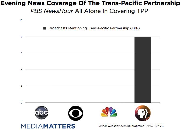 trans_pacific_partnership_(TPP)_network_news_2