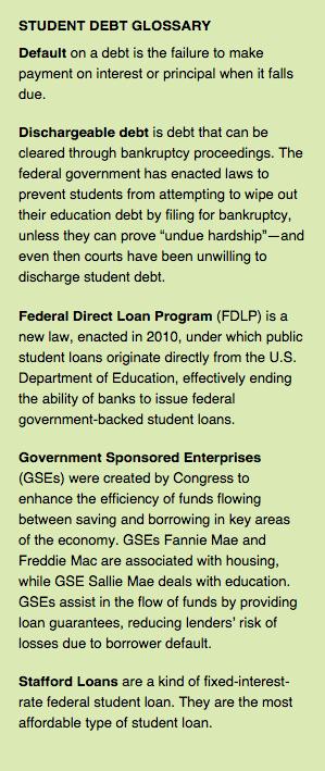 STUDENT DEBT GLOSSARY