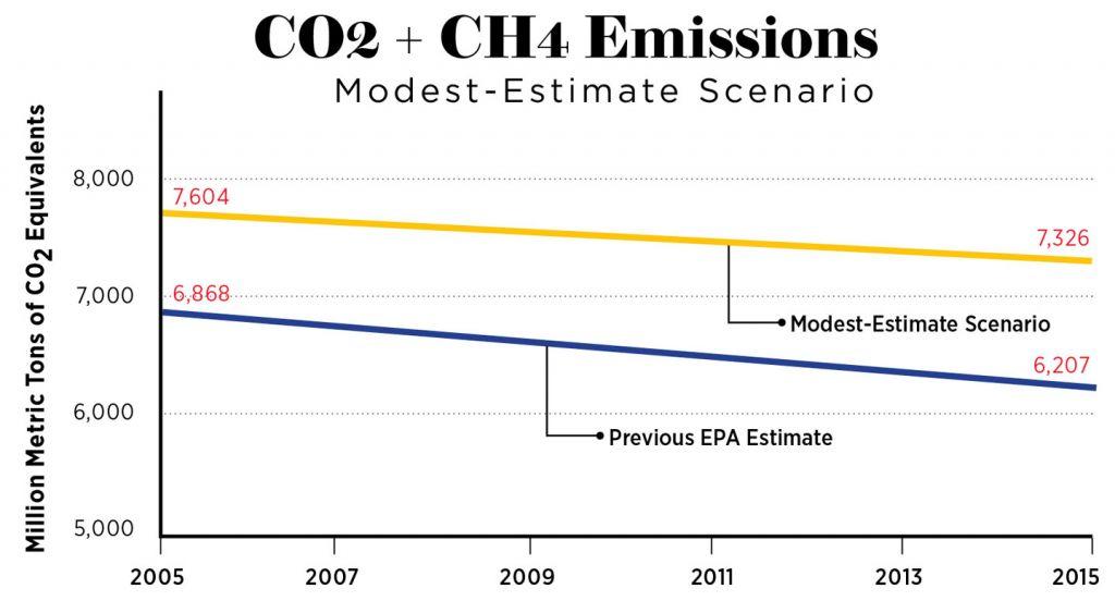 Modest-Estimate-Chart_img