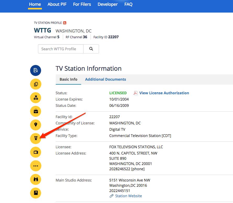 WTTG Station Page