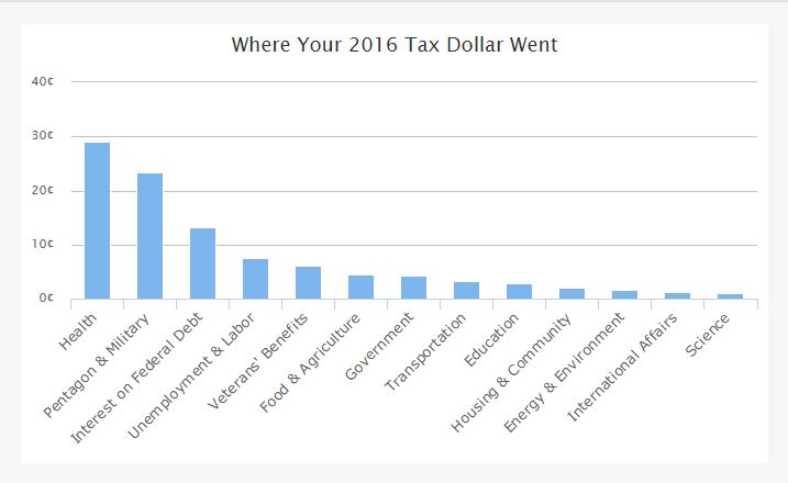 federal-income-tax-receipt