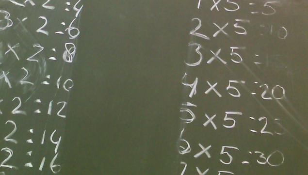 Multiplication table numbers on a blackboard