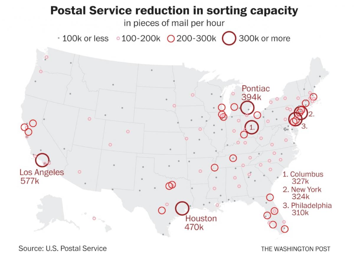 Post Office Scandal Billmoyers