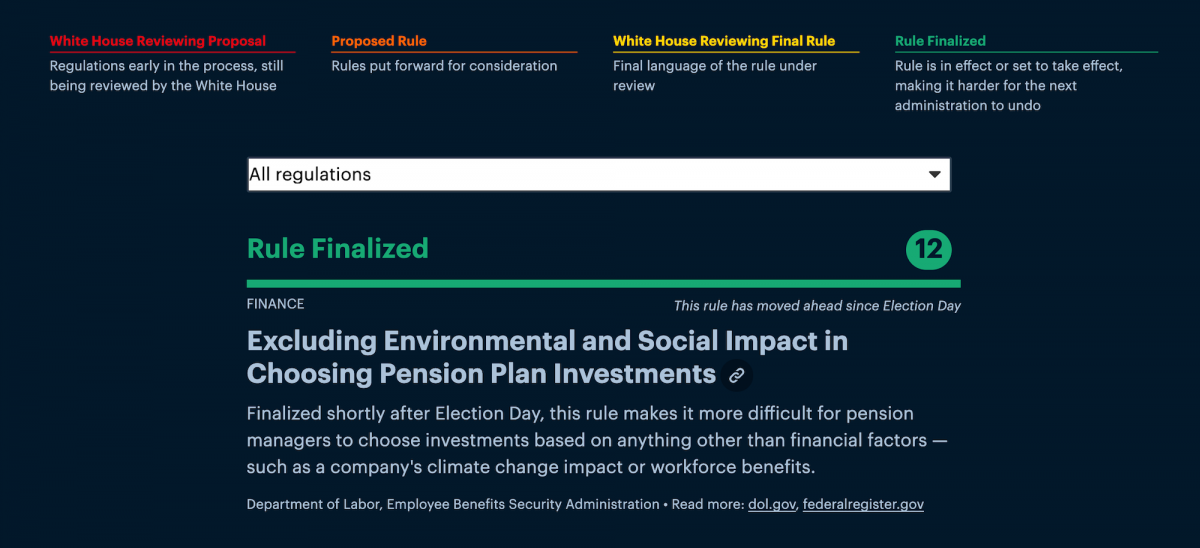 Propublica's Rules and Regulations Tracker